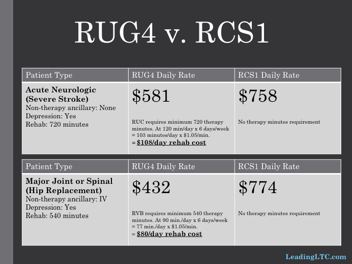 My Mcknight S Article Rcs1 V Rug4 Leading Long Term Care